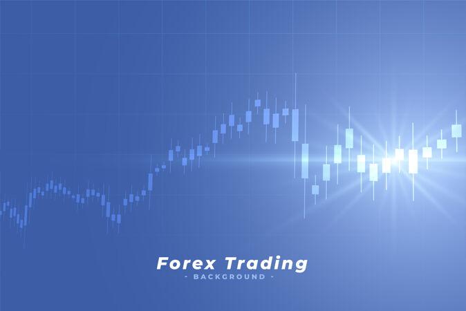 商业股票市场外汇交易
